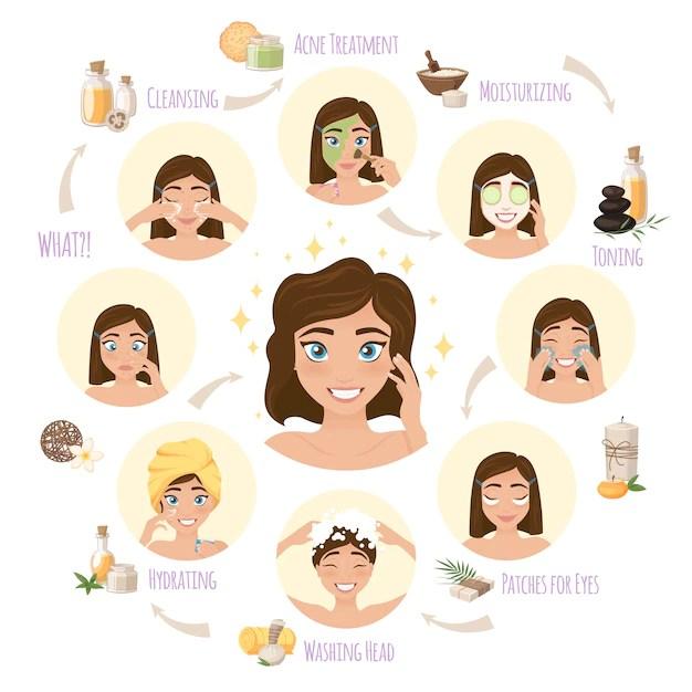 Mặt nạ là một trong những bước khá quan trọng trong quá trình dưỡng da mặt, bạn cần chọn loại mặt nạ có đặc tính phù hợp với cơ địa làn da của mình (Ảnh: Sưu tầm)