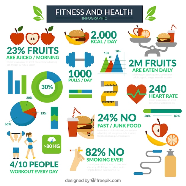 Premium Vector Fitness And Health Infographic