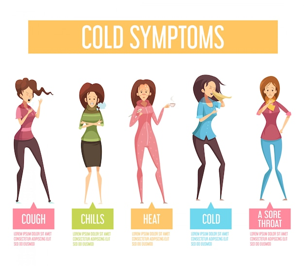 Flu cold or seasonal influenza symptoms | Free Vector