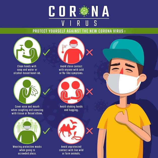 Corona Virus Cartoon Vector Png