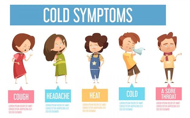 Kids flu cold common symptoms | Free Vector