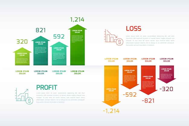 Profit and loss infographic | Free Vector