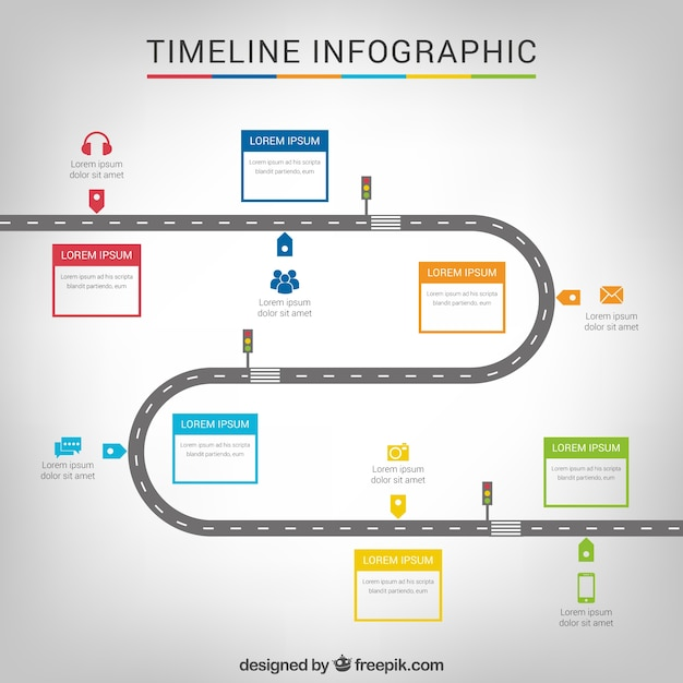 timeline infographic with a