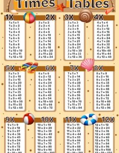 Times tables chart with beach background premium vector also download rh freepik