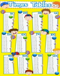 Times tables chart with happy boys premium vector also download rh freepik