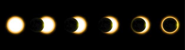 Gerhana Matahari Cincin Di Akhir Tahun 2019 Berikut Ulasannya