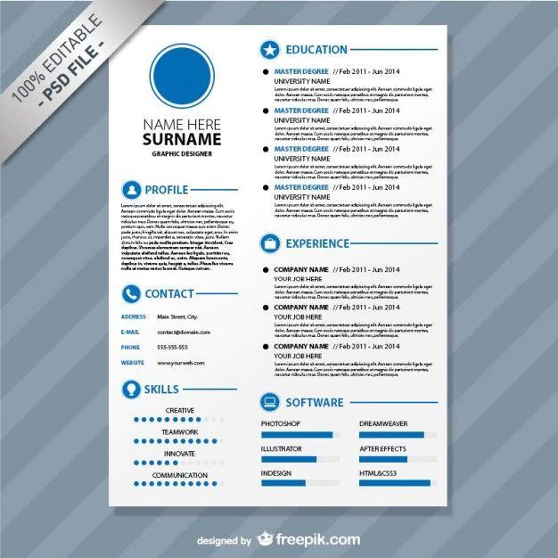 cv pdf modifiable