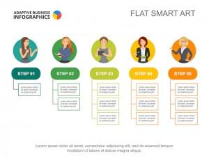 Cinco diagrama de flujo infografía plantilla editable para el diagrama de pasos, gráfico de