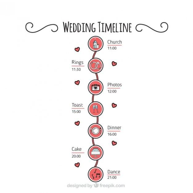 Cronologa de boda dibujada a mano  Descargar Vectores