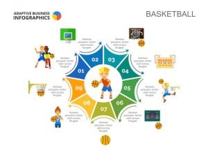 Plantilla de diapositiva de diagrama de ciclo | Descargar