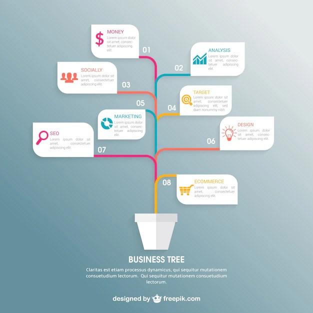Geschäfts Baum Infografik Download Der Kostenlosen Vektor