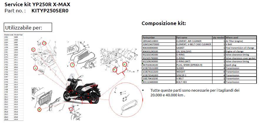 KIT TAGLIANDO SERVICE ORIGINALE YAMAHA PER X-MAX 250 DAL