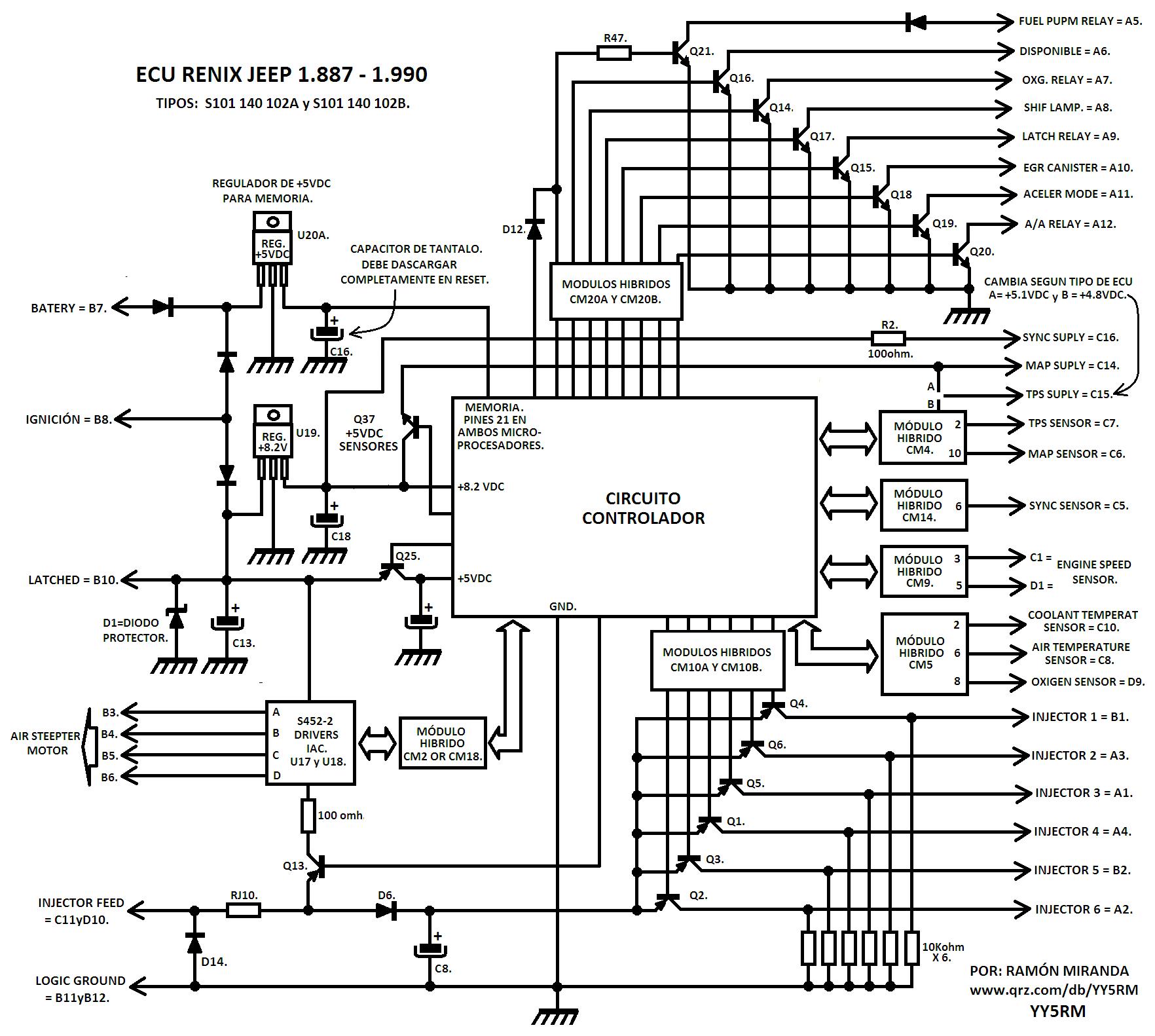 Imágenes, diagramas y archivo del sitema Renix Jeep XJ 88-90.