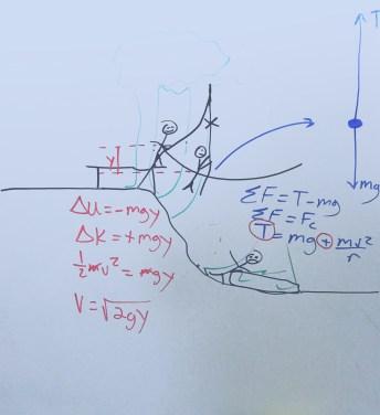 physics explain force tension