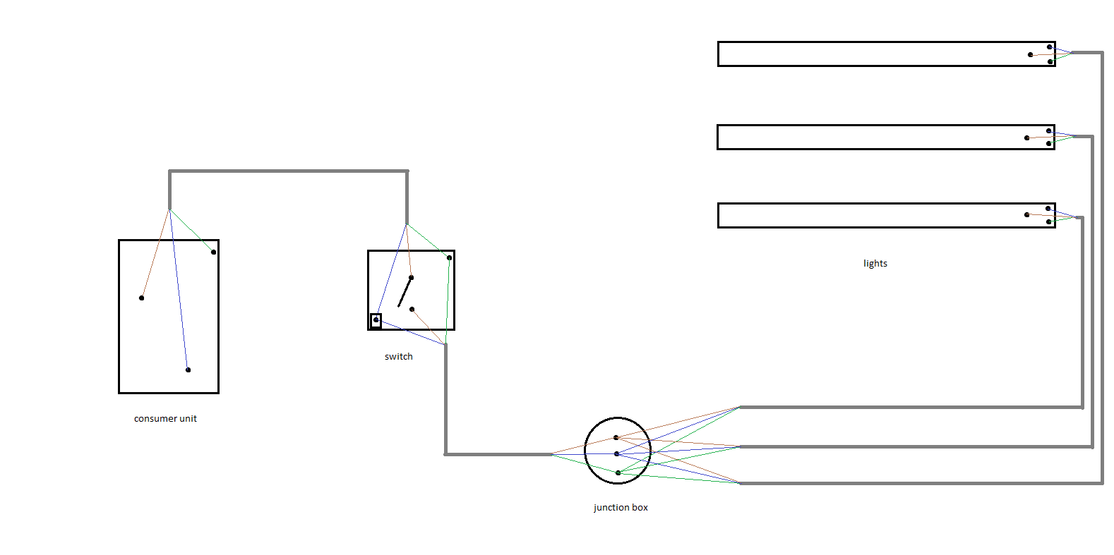 batten holder wiring diagram 12 volt flasher ultimatehandyman co uk  view topic 3 lights