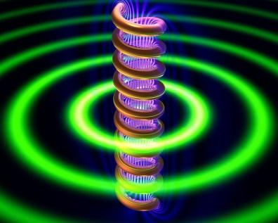Bilangan i banyak digunakan untuk perhitungan di bidang elektromagnetik