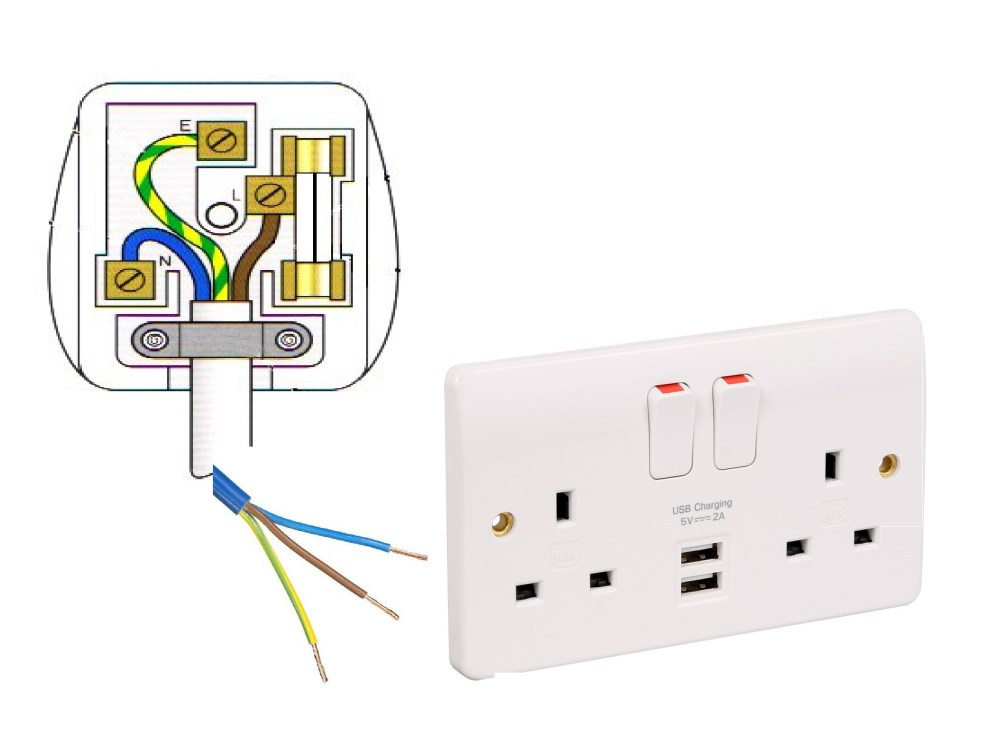 medium resolution of wiring a socket plug wiring diagram name double socket wiring a outlet
