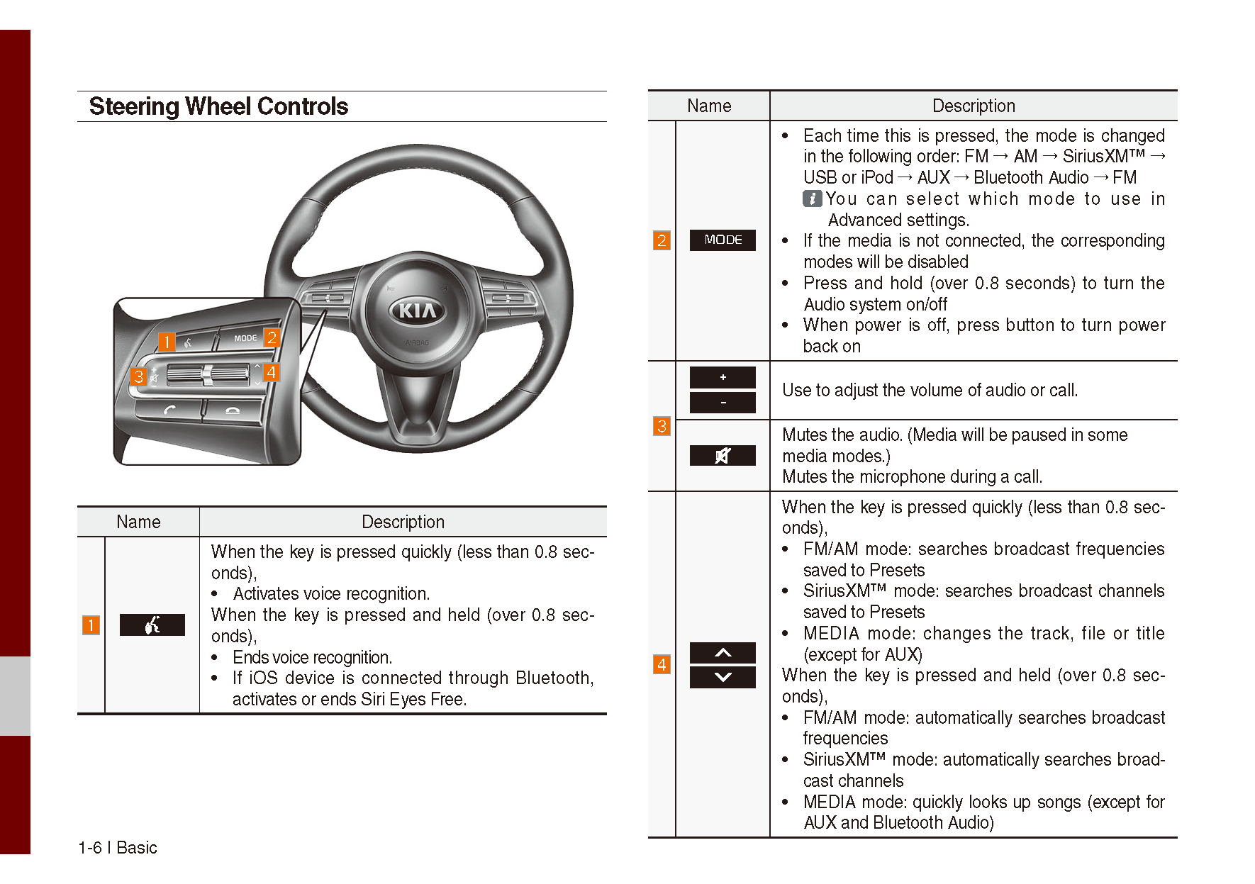 Kia Stinger Multimedia System User's Manual