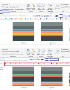 Stacked column chart legend order also reverse in microsoft power bi community rh powerbi
