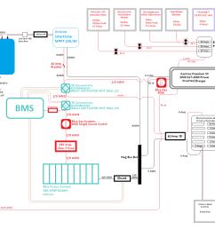 15 amp fuse wiring diagram [ 1606 x 1124 Pixel ]