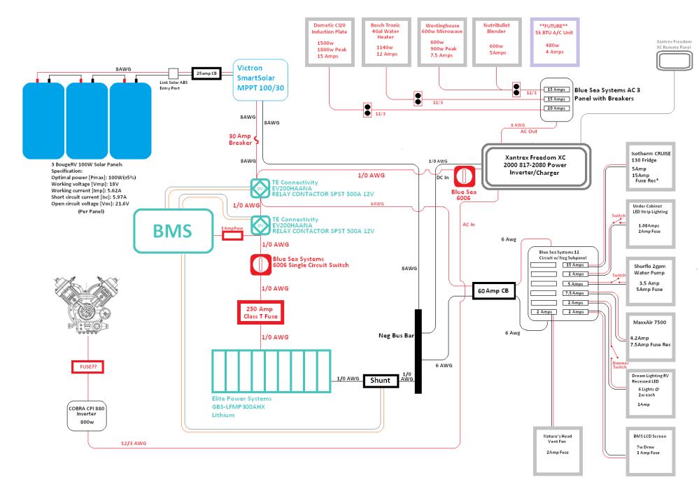 medium resolution of 15 amp fuse wiring diagram