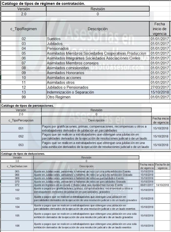 CFDI 3.3-1.2