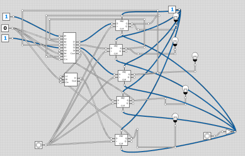 small resolution of full adders structures