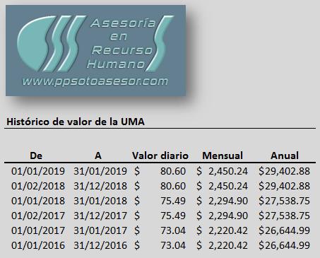 #UMAS