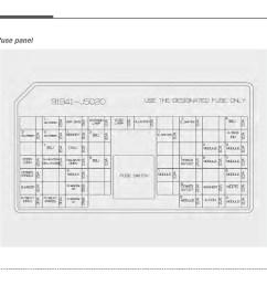 kia pro ceed fuse box [ 1347 x 946 Pixel ]