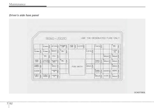 small resolution of kia pro ceed fuse box