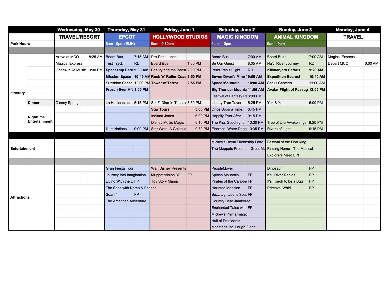 Fastpass Success Updated Spreadsheet