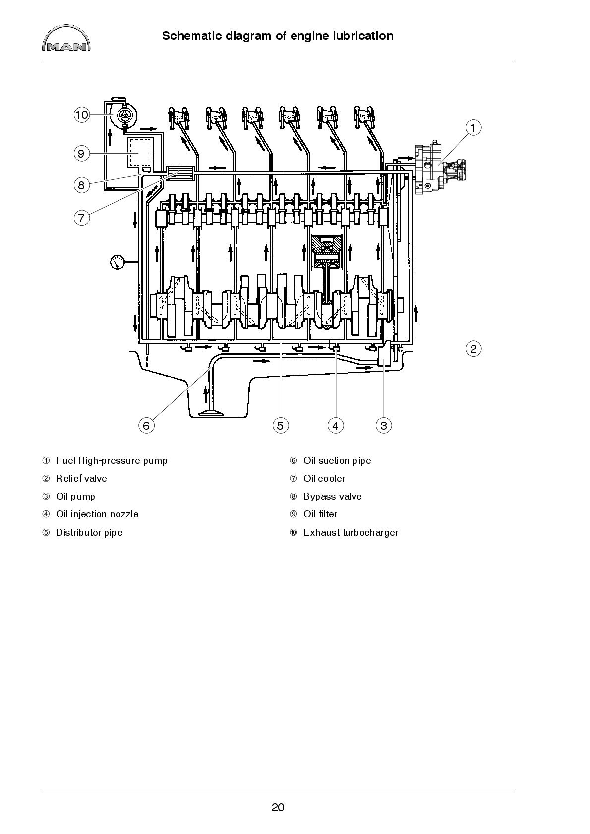 Man Marine Diesel Engine Workshop Service Repair Manual R6