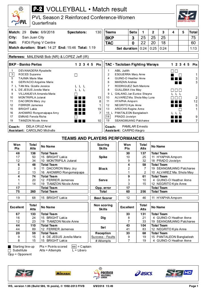 2018 Premier Volleyball League Reinforced Conference
