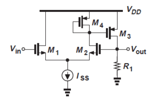 Determining The Polarity of a FeedBack Circuit