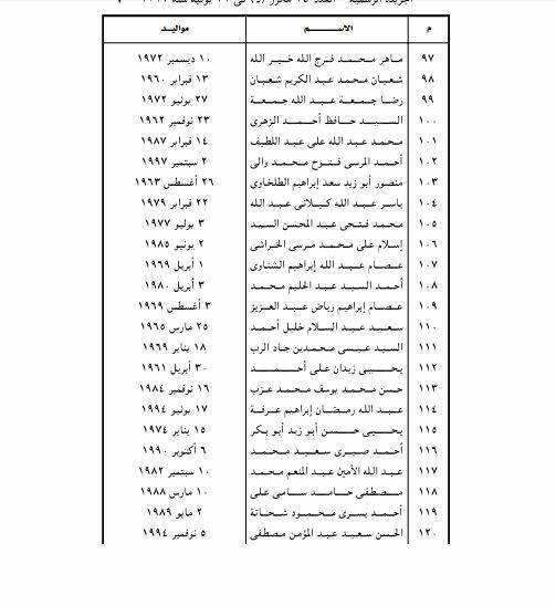 Image result for اسماء المعفو عنهم في عيد الاضحي 2018