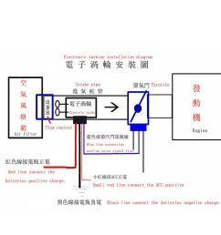https image ibb co nxfmqj diagram jpg [ 972 x 951 Pixel ]