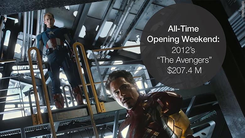 150501070247-opening-weekend-avengers-780x439