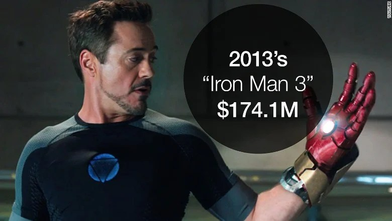 150501151437-opening-weekend-iron-man-3-780x439