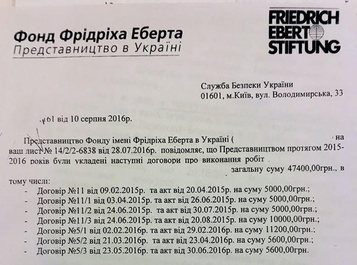 Сытник назвал законной деятельность сотрудницы НАБУ, уличенной СБУ вкоррупции
