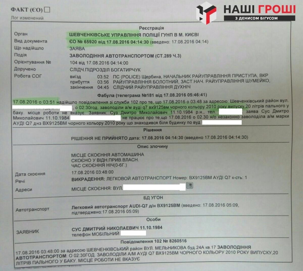 Столичный обвинитель Дмитрий Сус ездит набабушкином Ауди Q7
