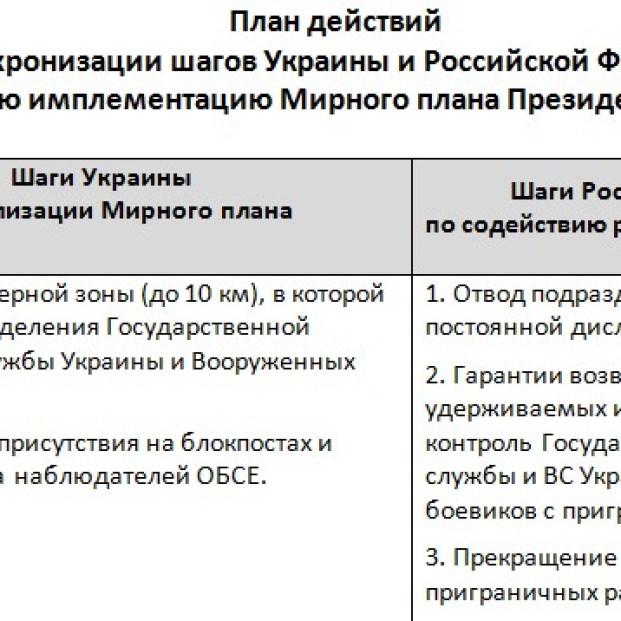 Взлом Суркова - доказательства для Гааги: затраты на боевиков, план выборов и керченского моста до оккупации Крыма - Цензор.НЕТ 8966