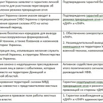Взлом Суркова - доказательства для Гааги: затраты на боевиков, план выборов и керченского моста до оккупации Крыма - Цензор.НЕТ 5762
