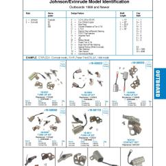 Johnson Outboard Year Model Identification Vy Ss Stereo Wiring Diagram Sierra Marine Engine And Drive Parts For Evinrude