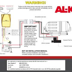 Travel Trailer Electric Brake Wiring Diagram Shunt Resistor Ht1400 Hd By Myboatingshop Issuu