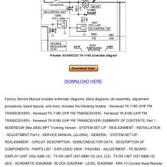 Kenwood Radio Wiring Harness Diagram Ford 3000 Tractor Ignition Switch Pioneer 900 Club Car