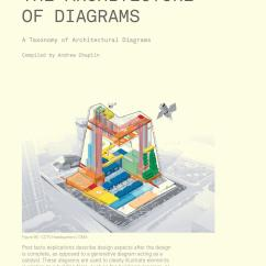 How To Design Architecture Diagram 2001 Tahoe Radio Wiring The Of Diagrams By Andrew Chaplin Issuu