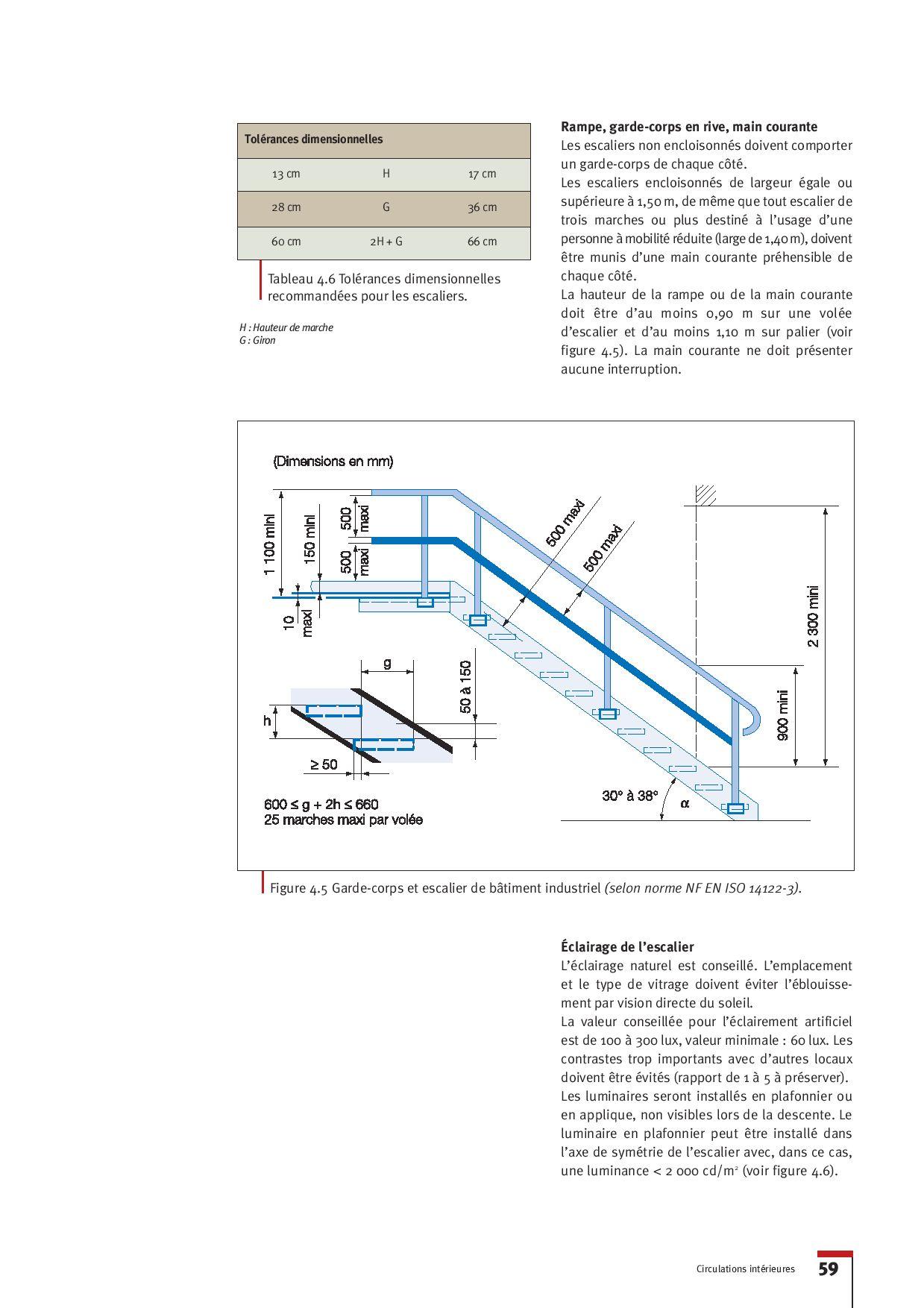 Nf En Iso 14122-3 : 14122-3, Guide, Ed975, Gsegse, Issuu