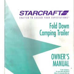 2001 Jayco Eagle Wiring Diagram 2000 Honda Civic Cooling System Starcraft Truck Camper 37
