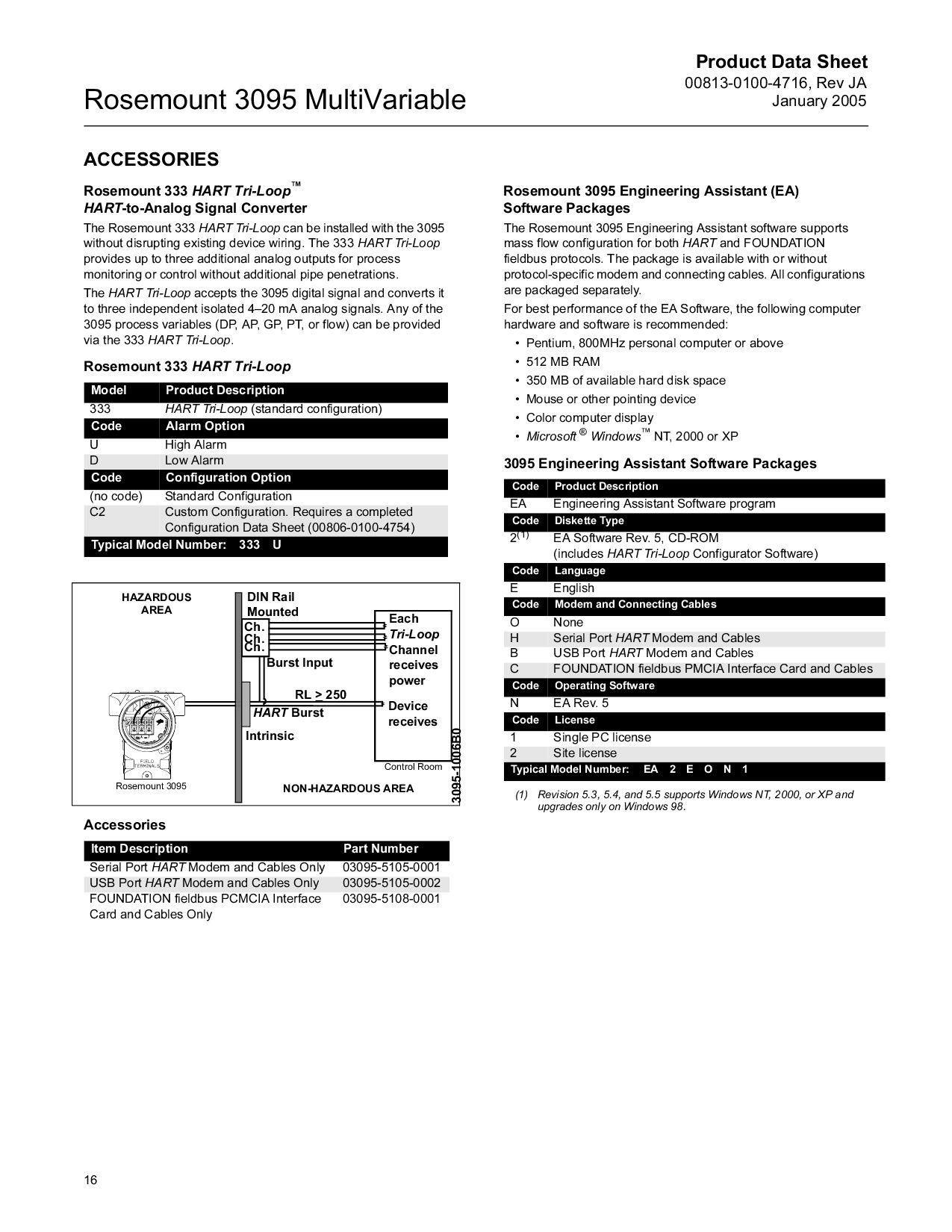 Rosemount 3095 MultiVariable™Mass Flow Transmitter
