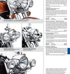 part 2 harley davidson parts and accessories catalog by harley davidson of portland issuu [ 1238 x 1575 Pixel ]